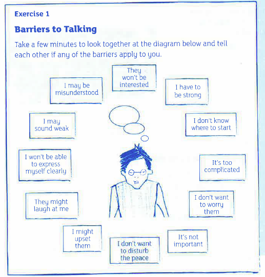 communicating effectively worksheet 1 communicating for connection worksheet  practice the following strategies for effective communication, using real-life or role-playing situations.