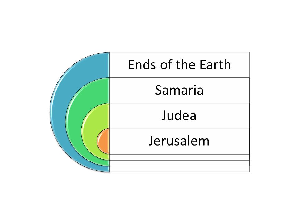 Acts18 Circles